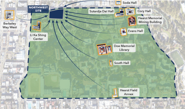 Envisioning a new data hub at UC Berkeley